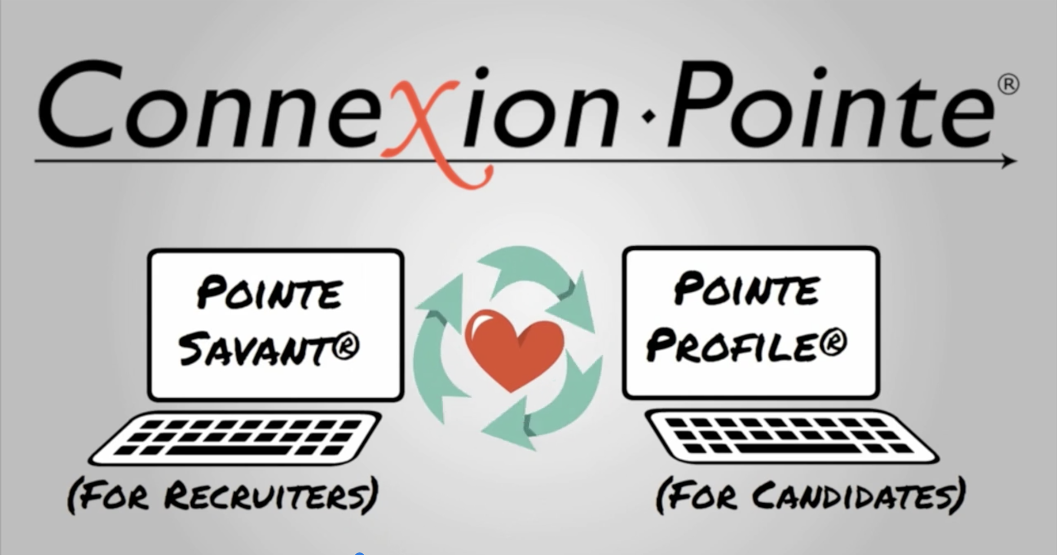 Connexion Pointe® | Video Interviewing for the World. And You.