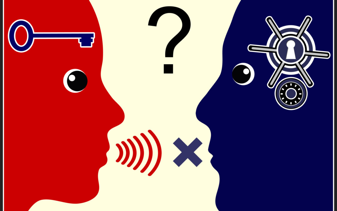 Mehrabian's Communication Theory